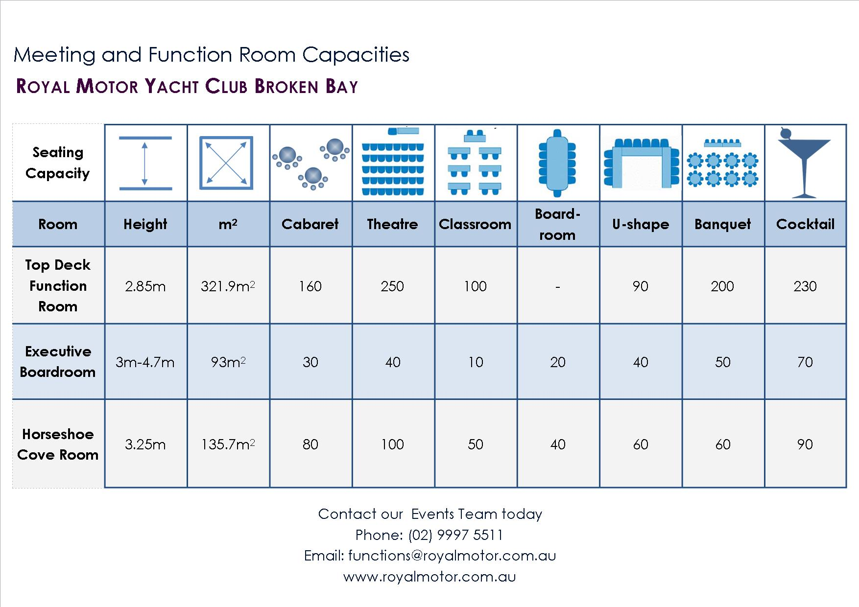 Conference Room Capacities